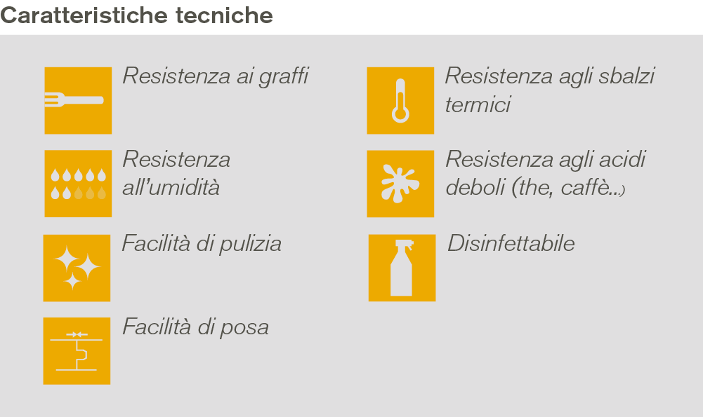Melamminico_Mobile_IT