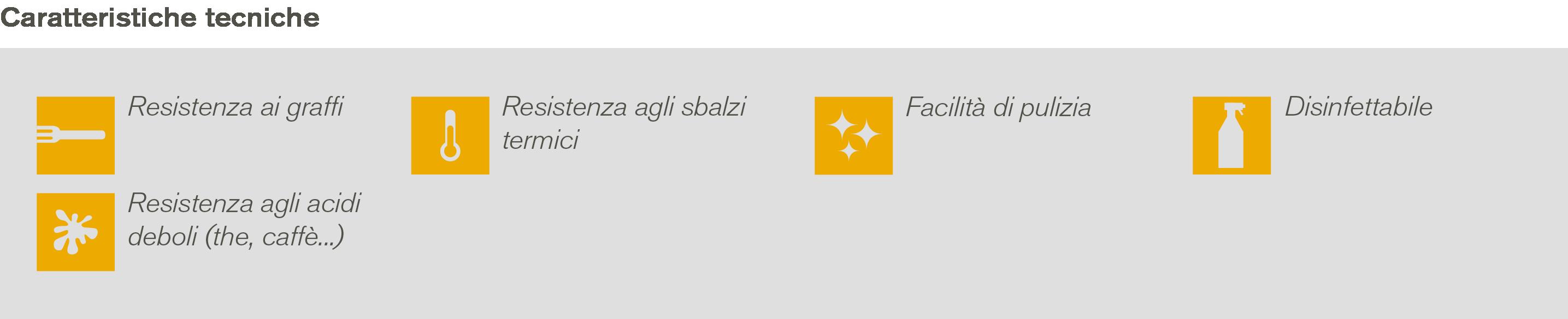 Specifiche_Abs_Porte