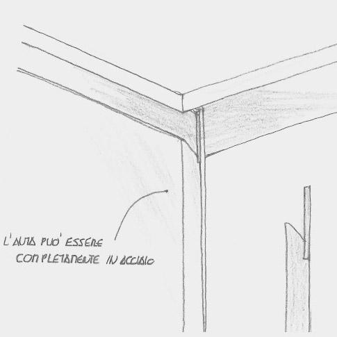 minimal-concept-03b